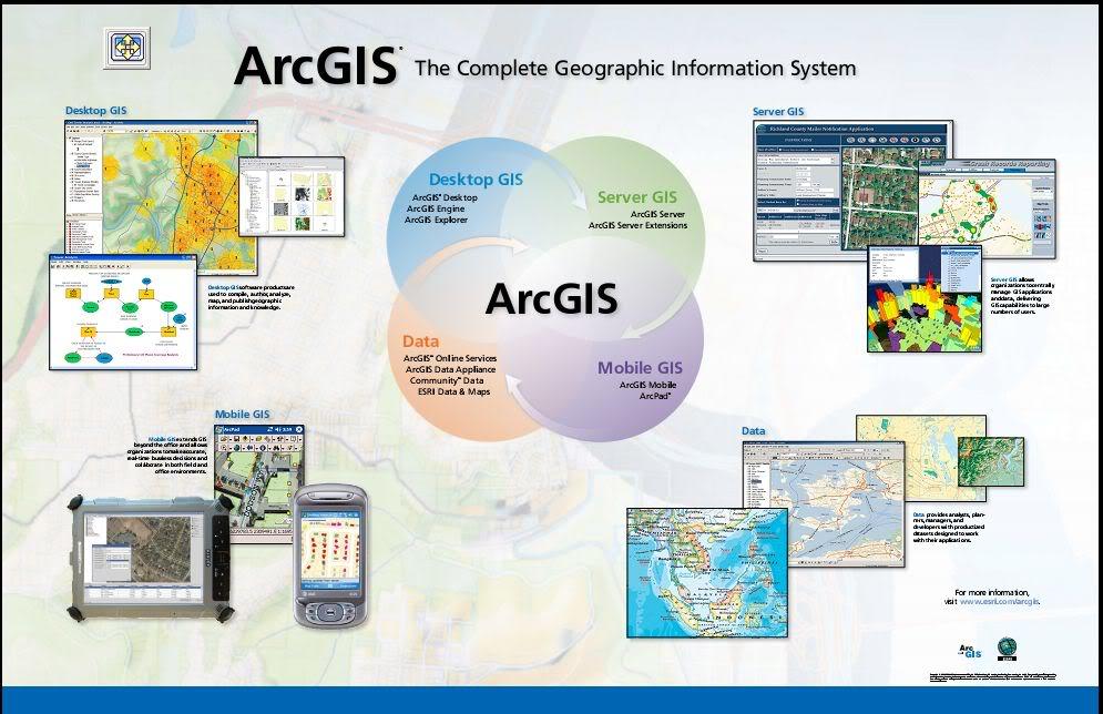 Top 7 ArcGIS Tutorials Websites