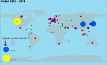 Point and Chart Map of the Forbes Global 2000 Companies for the Year 2014