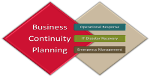 Disaster and Business continuity planning