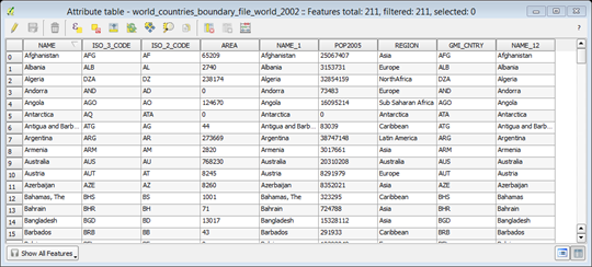 attribute table