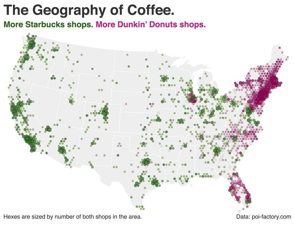 donuts vs coffee