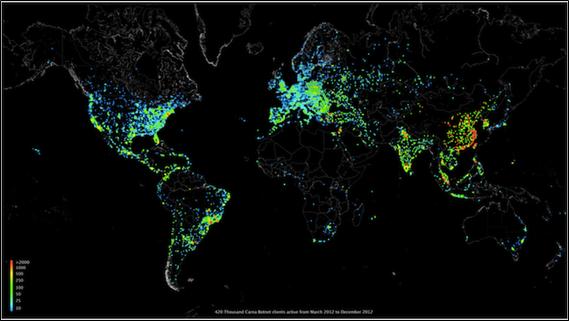 web usage