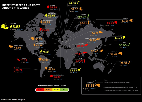 internet cost and band width map