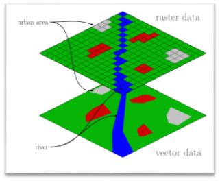 Raster Data: