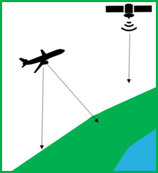 plane and satellite sensor based