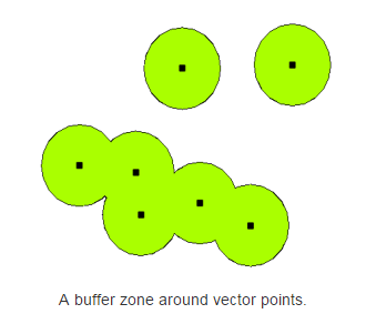 buffer zone from points