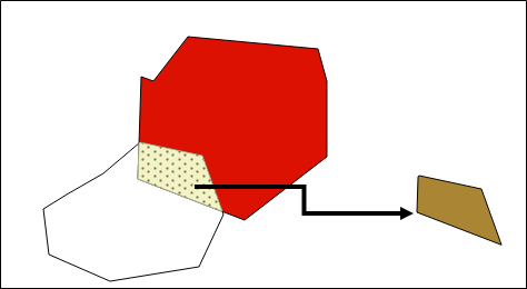 intersect output