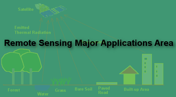 Remote Sensing Major Applications Area