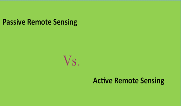 17 Differences between Passive and Active Remote Sensing